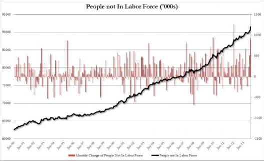 Labor Force_0