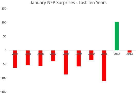 20140206_nfp1