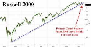 20141001_trend