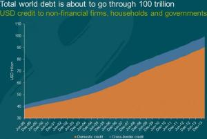 debt totaol