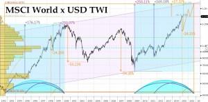 15-04-13-MSCI-WRLD-x-TWIc