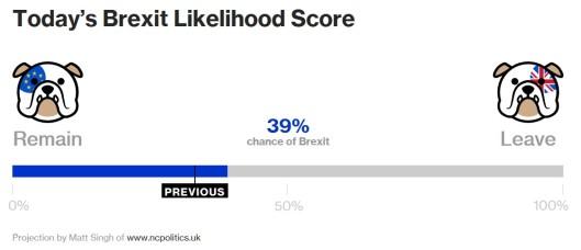 brexit scorere.jpg