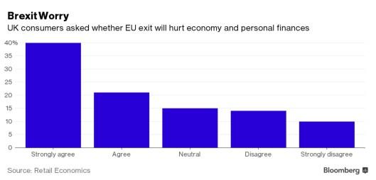 brexit worru.jpg