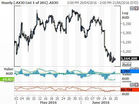 chart friday 17.6