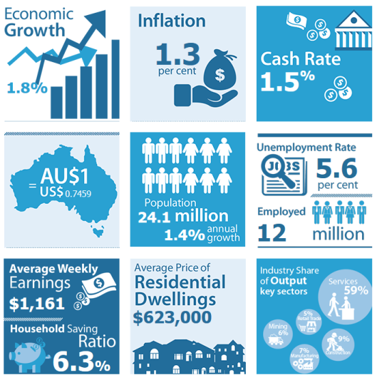 rba graphic.png