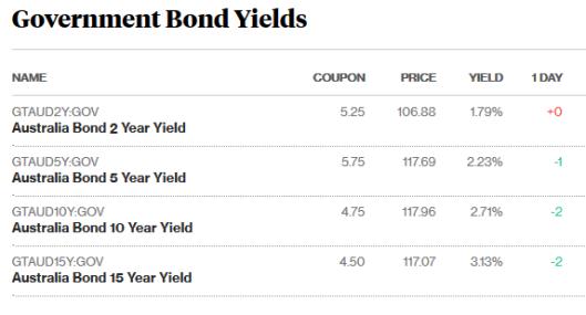 bonds 27.png