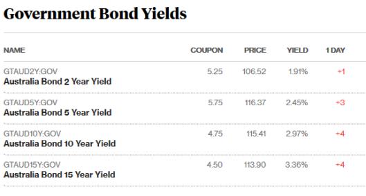 bonds 10.png
