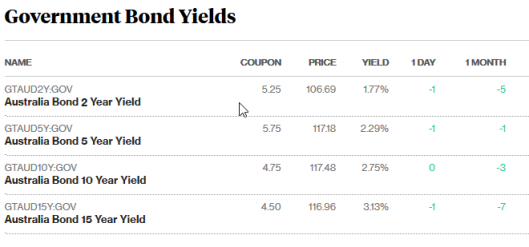 bonds 23.png