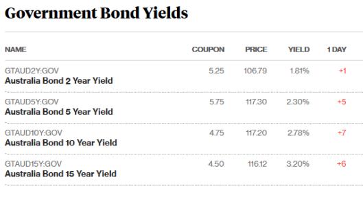 bonds 33.png