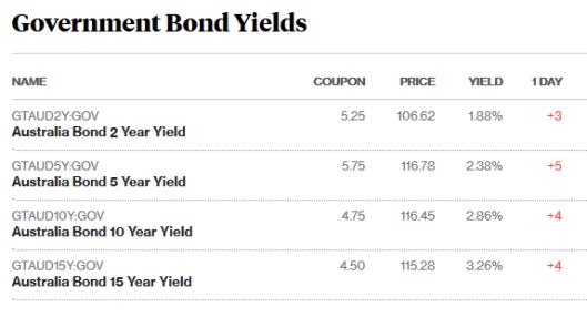 bonds 8.png