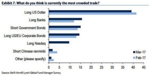 funds boaml.png