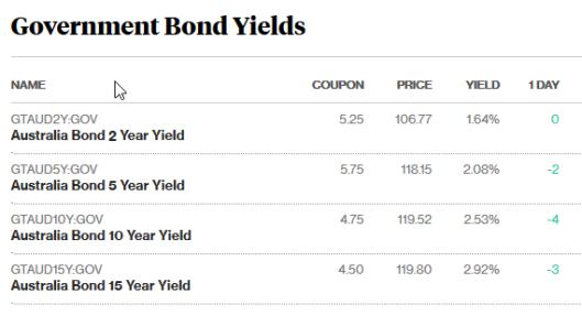 bonds 11.png