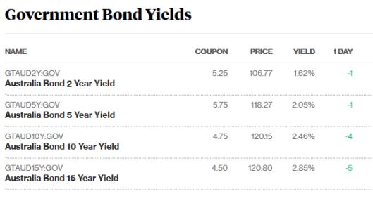 bonds 13.png