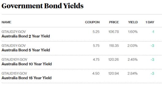 bonds 19.png