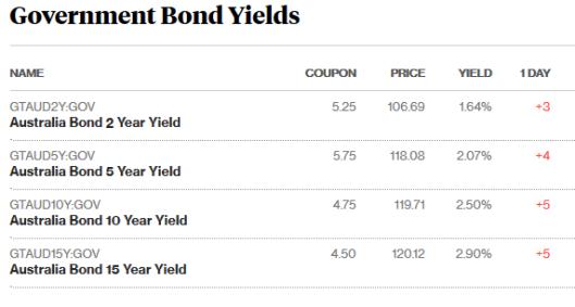 bonds 20.png
