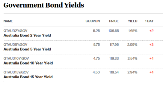 bonds 21.png
