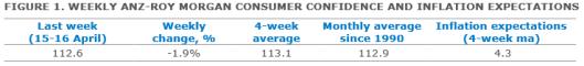consumer 19