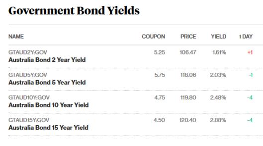 bonds 18.png