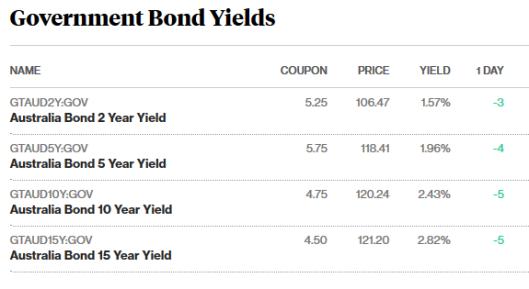 bonds 25.png