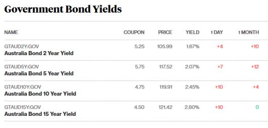 bonds 28.png