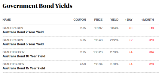bonds 26.7.png