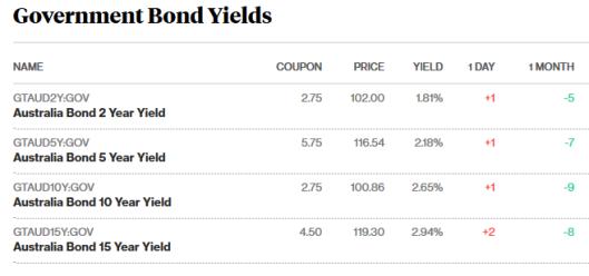 bonds 10.8.png