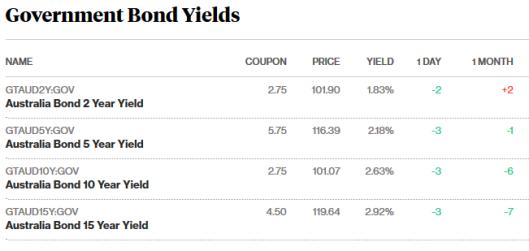 bonds 29.png