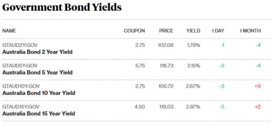 bonds 3.8.png