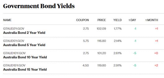 bonds 4.8.png
