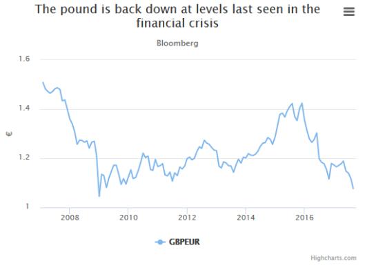pound.png