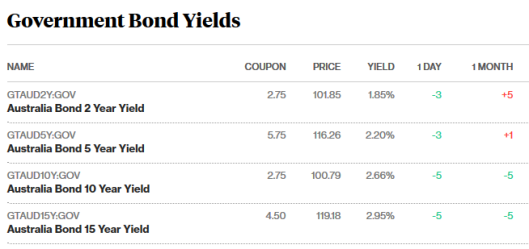 bonds 1.9.png
