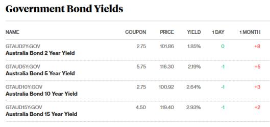 bonds 4.9.png