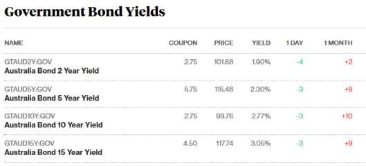 bonds 5.10.png
