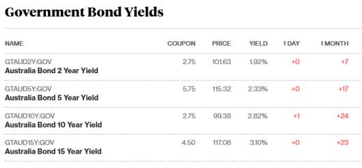 bonds 9.101.7.png