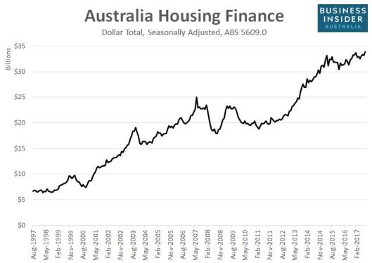 houdsing finance 122.png