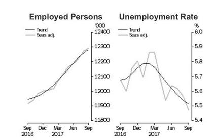 jobs 19.10