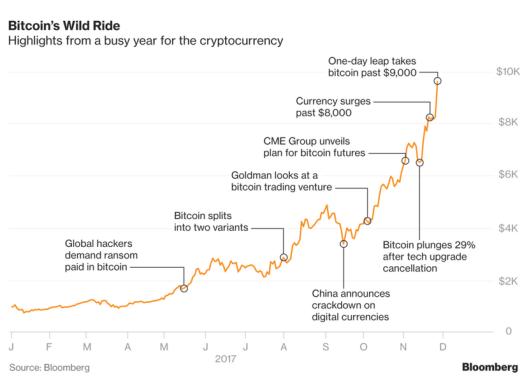 bitcoin 27.11.png