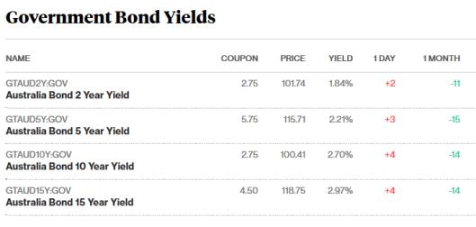 bonds 1.11.png