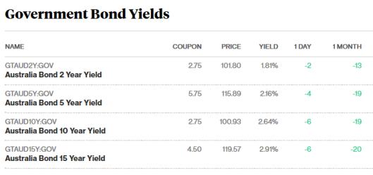 bonds 2..11.png