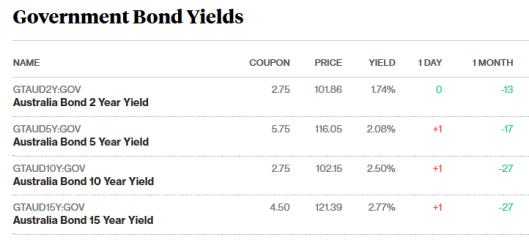 bonds 30.1.png