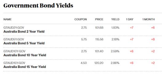 bonds 5.12.17.png