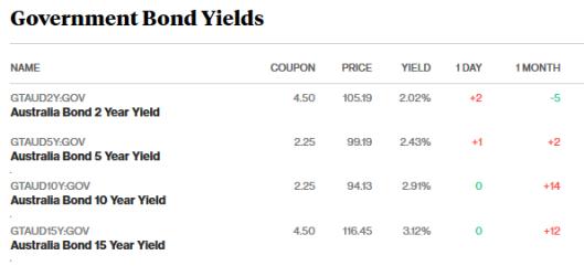 bonds 16.18.png