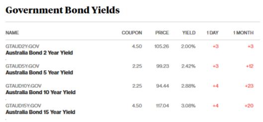 bonds 8.2.png