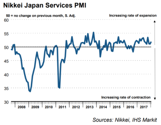 nikkei pmi.png