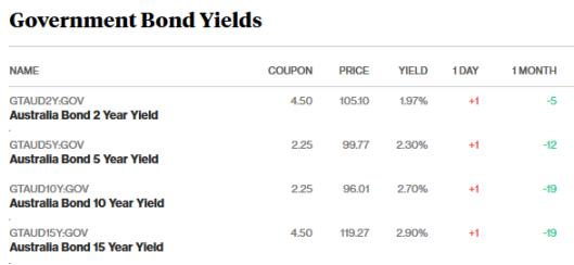 bonds 19.23.18.png