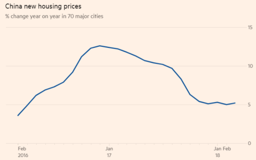 china housing.png