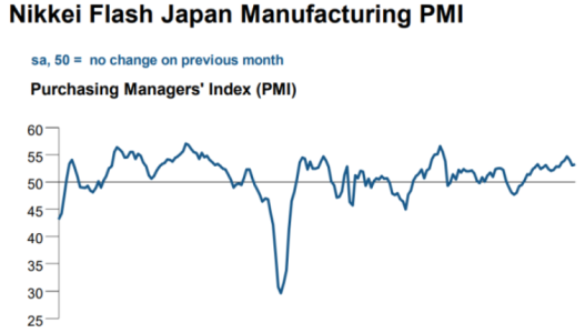 flash pmi