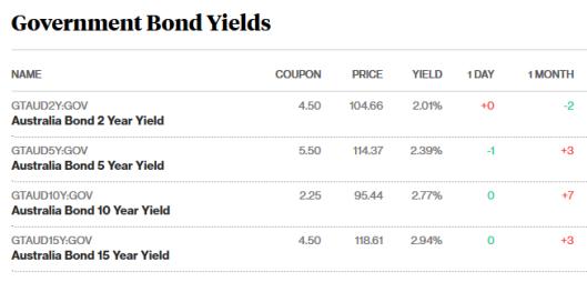 bonds 10.5.png